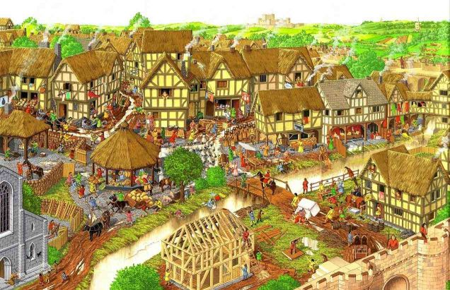 Typical Village Layout in Medieval England
